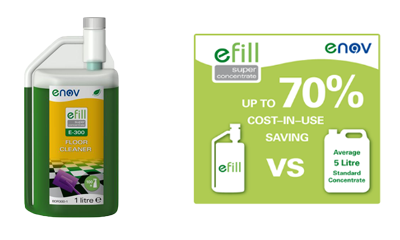 The Benefits of Cleaning Product Refills